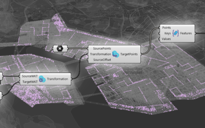 Working with and Exporting Geospatial Data
